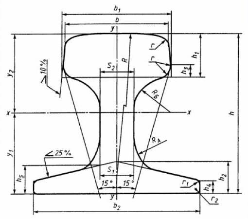 Схема крановых рельс